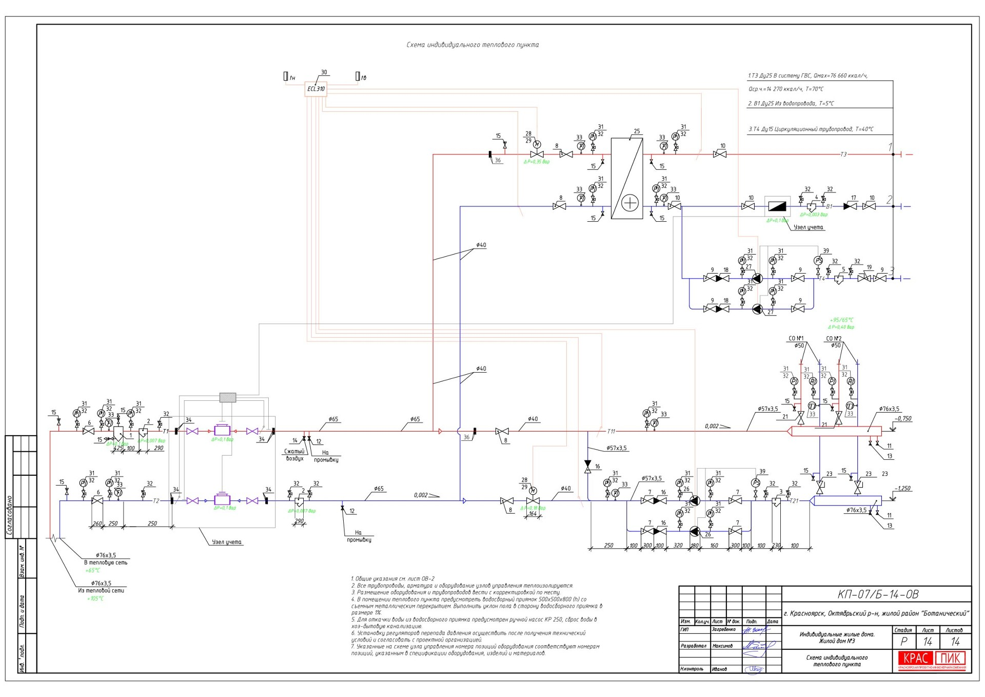 Схема теплового пункта с открытой системой теплоснабжения