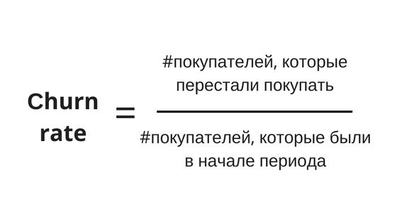 LTV формула
